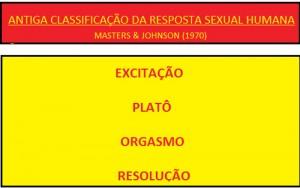 Fases-biológicas-da-resposta-sexual-humana-02
